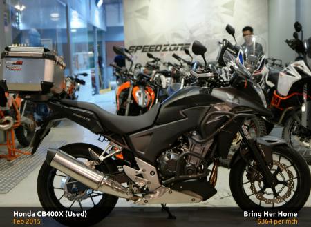 Honda CB400X (Used 2015)